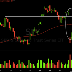 spy hourly